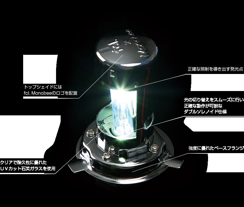 トップシェイドにはfcl.Monobeeのロゴを配置 正確な照射を導き出す発光点 光の切り替えをスムーズに行い正確な動作が可能なダブルソレノイド仕様 クリアで耐久性に優れたUVカット石英ガラスを使用 強度に優れたベースフランジ