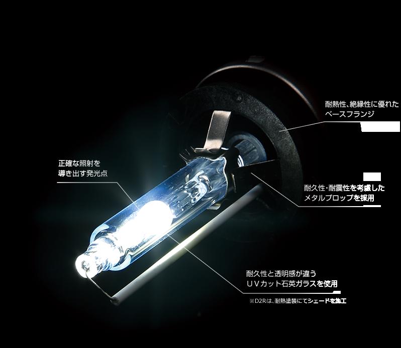 耐熱性、絶縁性に優れたベースフランジ 正確な照射を導き出す発光点 耐久性・耐震性を考慮したメタルプロップを採用 耐久性と透明感が違うUVカット石英ガラスを使用 ※D2Rは、耐熱塗装にてシェードを施工