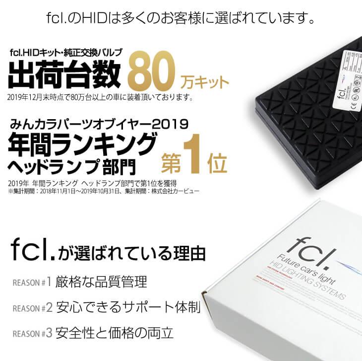 fcl.のHIDは多くのお客様に選ばれています。