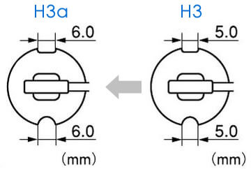 HIDとハロゲン比較